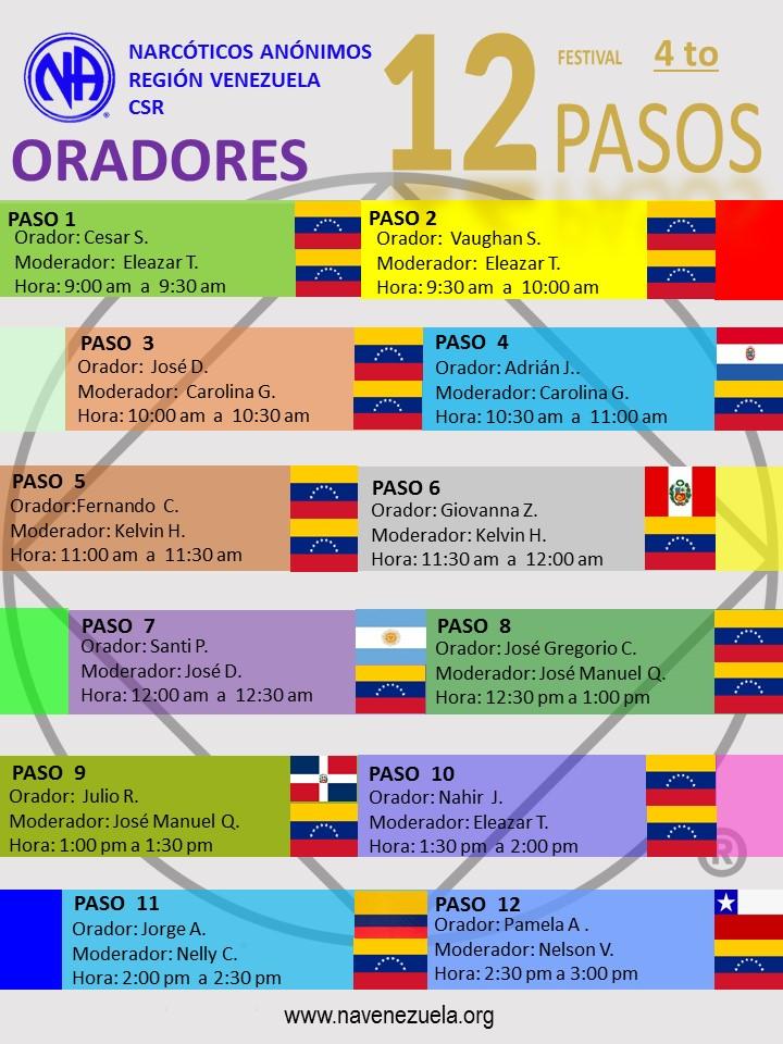 Oradores_Festival de Pasos